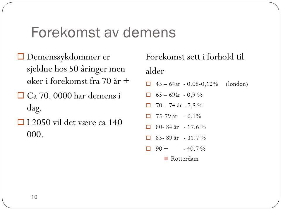 Forekomst av demens Demenssykdommer er sjeldne hos 50 åringer men øker i forekomst fra 70 år + Ca 70. 0000 har demens i dag.