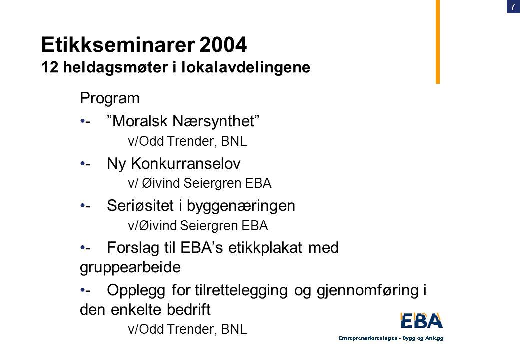 Etikkseminarer 2004 12 heldagsmøter i lokalavdelingene