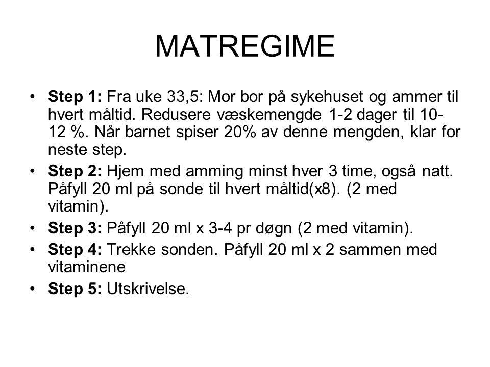 MATREGIME