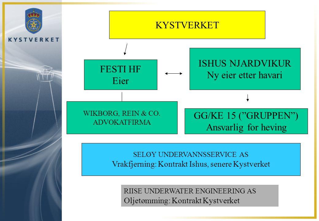 KYSTVERKET ISHUS NJARDVIKUR Ny eier etter havari FESTI HF Eier