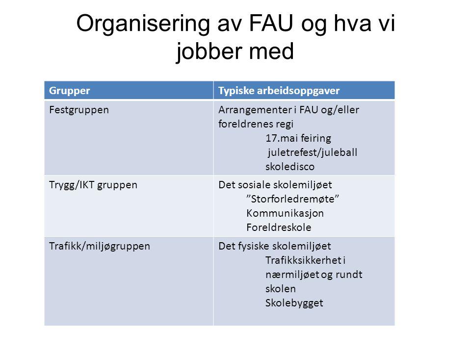 Organisering av FAU og hva vi jobber med