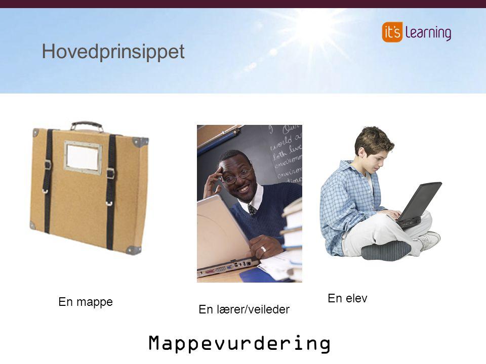 Hovedprinsippet En elev En mappe En lærer/veileder Mappevurdering