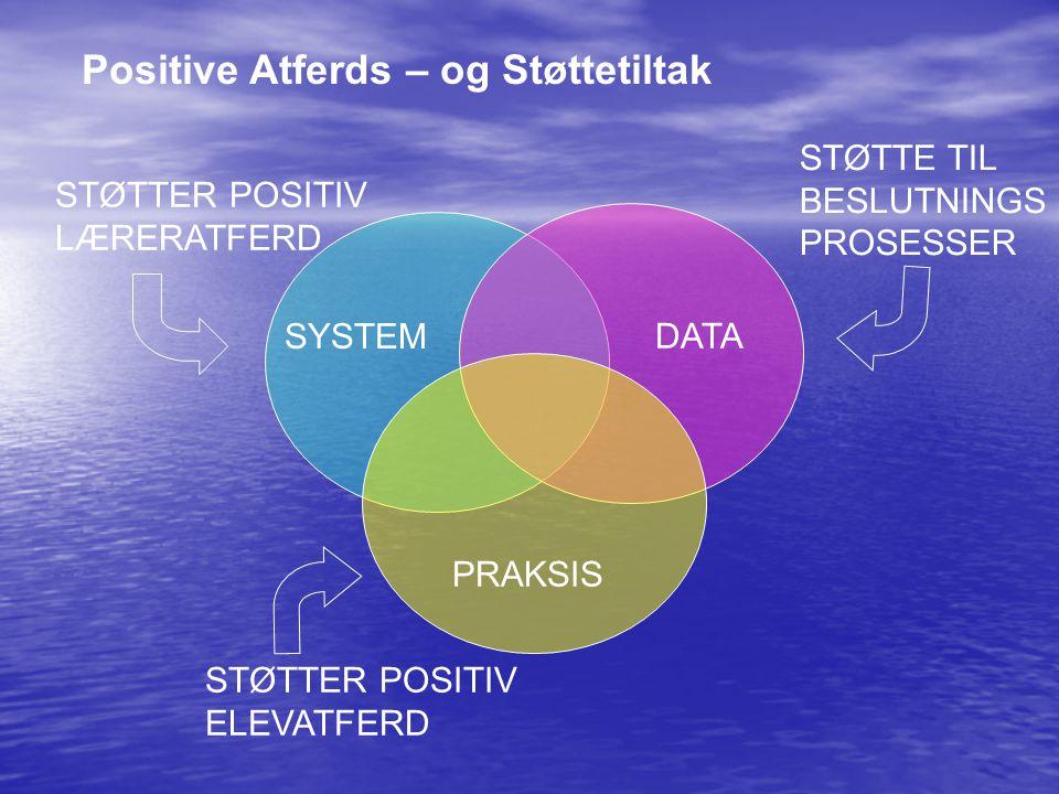 Positive Atferds – og Støttetiltak
