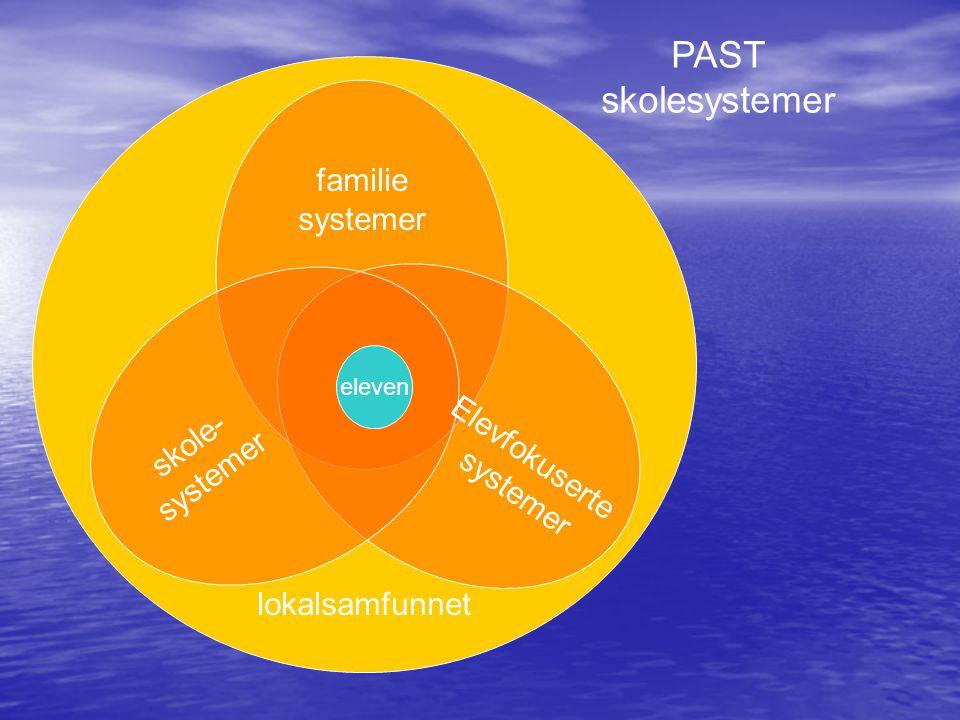 PAST skolesystemer familie systemer skole- Elevfokuserte systemer
