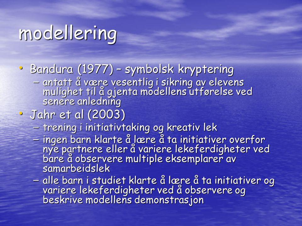 modellering Bandura (1977) – symbolsk kryptering Jahr et al (2003)