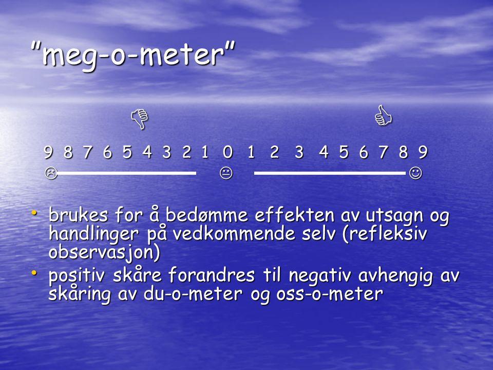 meg-o-meter   9 8 7 6 5 4 3 2 1 0 1 2 3 4 5 6 7 8 9.