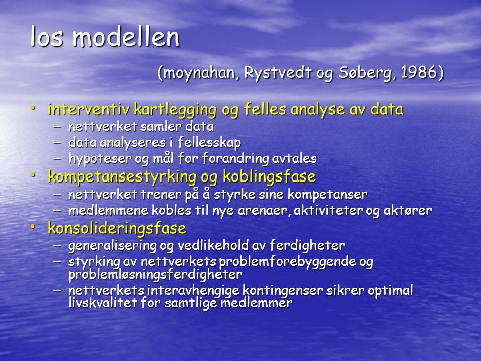 los modellen (moynahan, Rystvedt og Søberg, 1986)