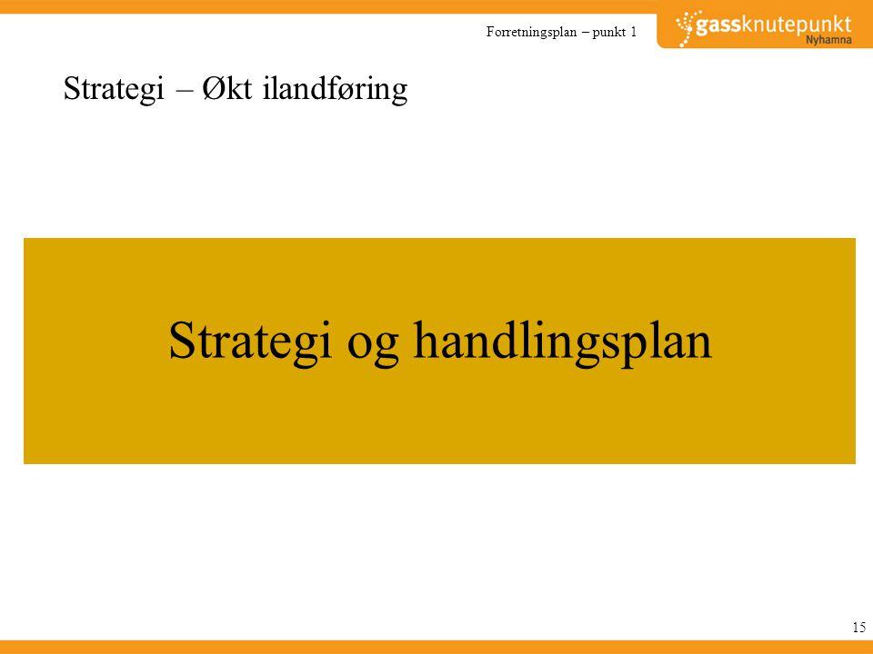 Strategi – Økt ilandføring