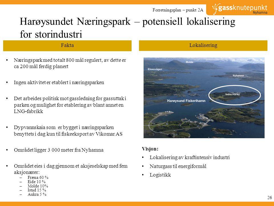 Harøysundet Næringspark – potensiell lokalisering for storindustri