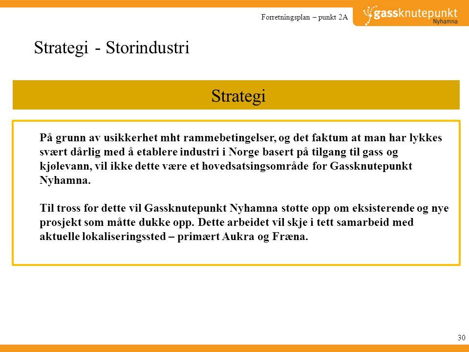 Strategi - Storindustri