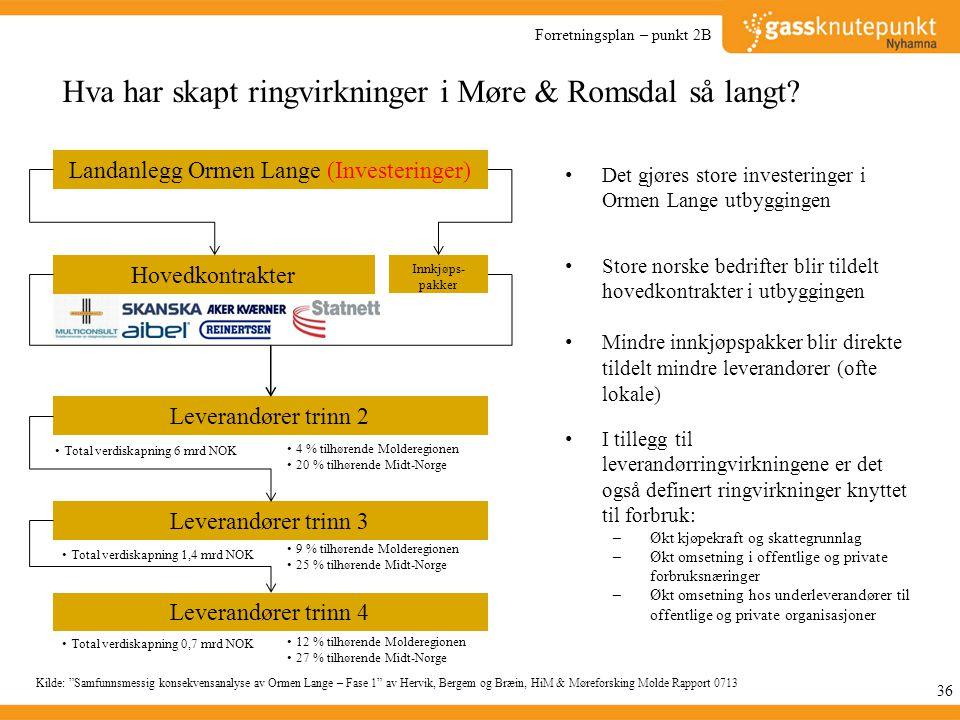 Hva har skapt ringvirkninger i Møre & Romsdal så langt
