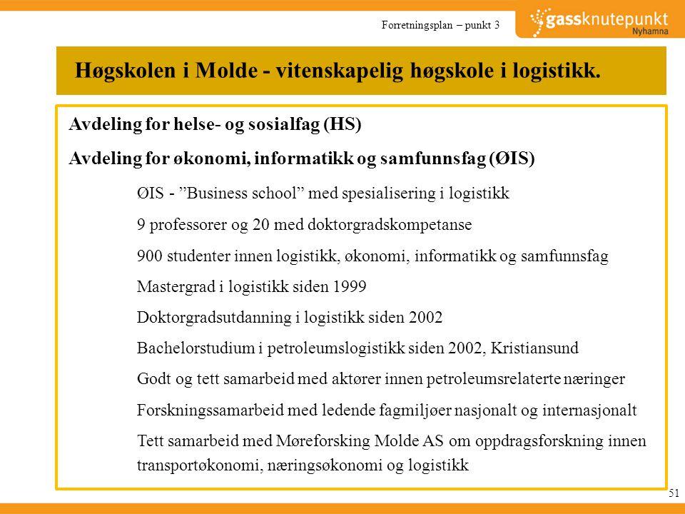 Høgskolen i Molde - vitenskapelig høgskole i logistikk.