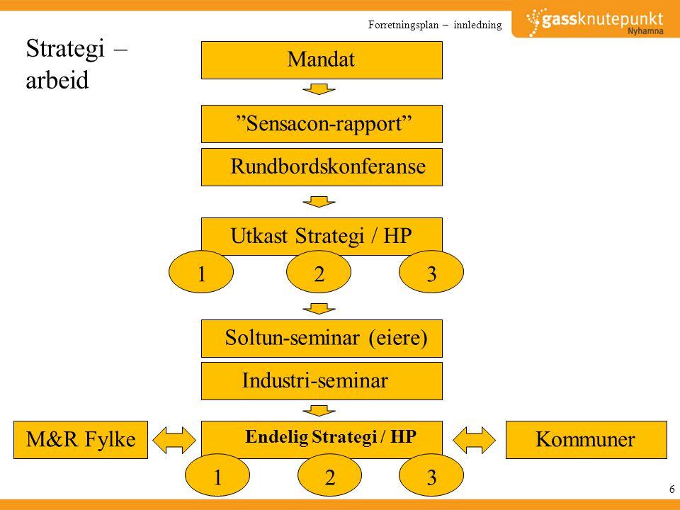 Strategi – arbeid Mandat Sensacon-rapport Rundbordskonferanse
