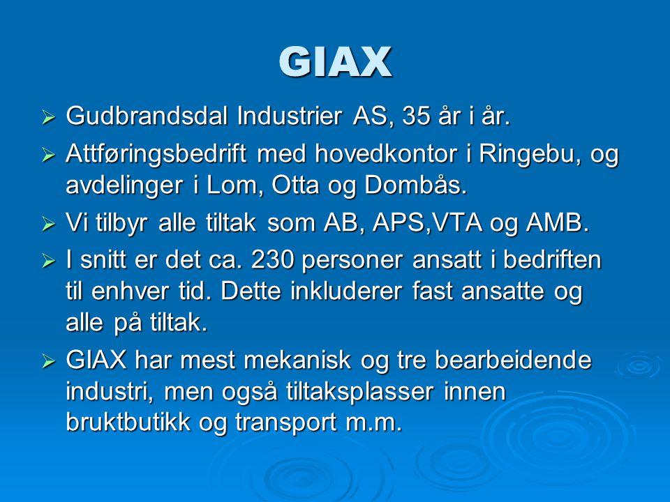 GIAX Gudbrandsdal Industrier AS, 35 år i år.