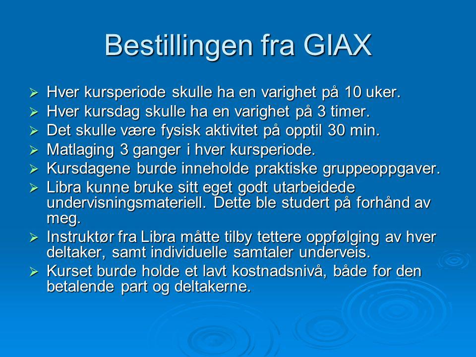 Bestillingen fra GIAX Hver kursperiode skulle ha en varighet på 10 uker. Hver kursdag skulle ha en varighet på 3 timer.