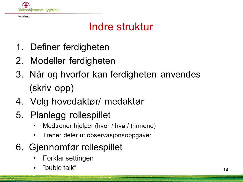 Indre struktur 1. Definer ferdigheten 2. Modeller ferdigheten