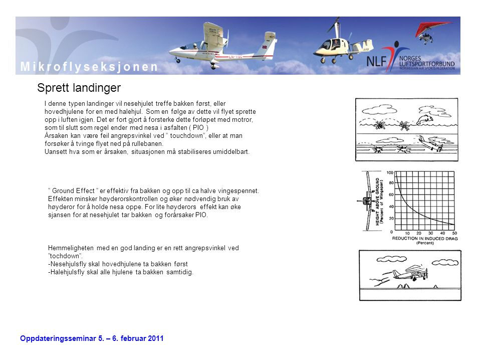 Sprett landinger