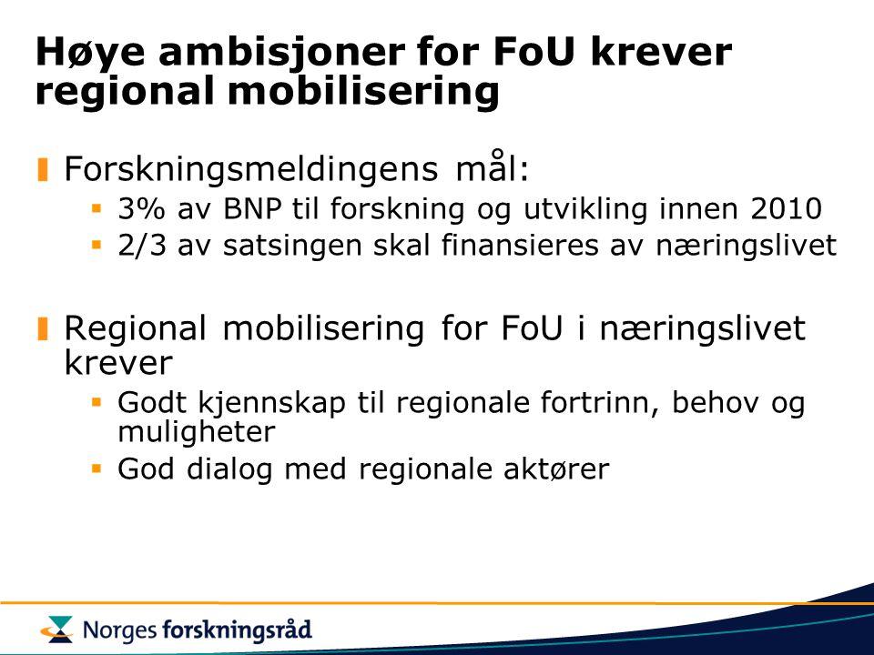 Høye ambisjoner for FoU krever regional mobilisering