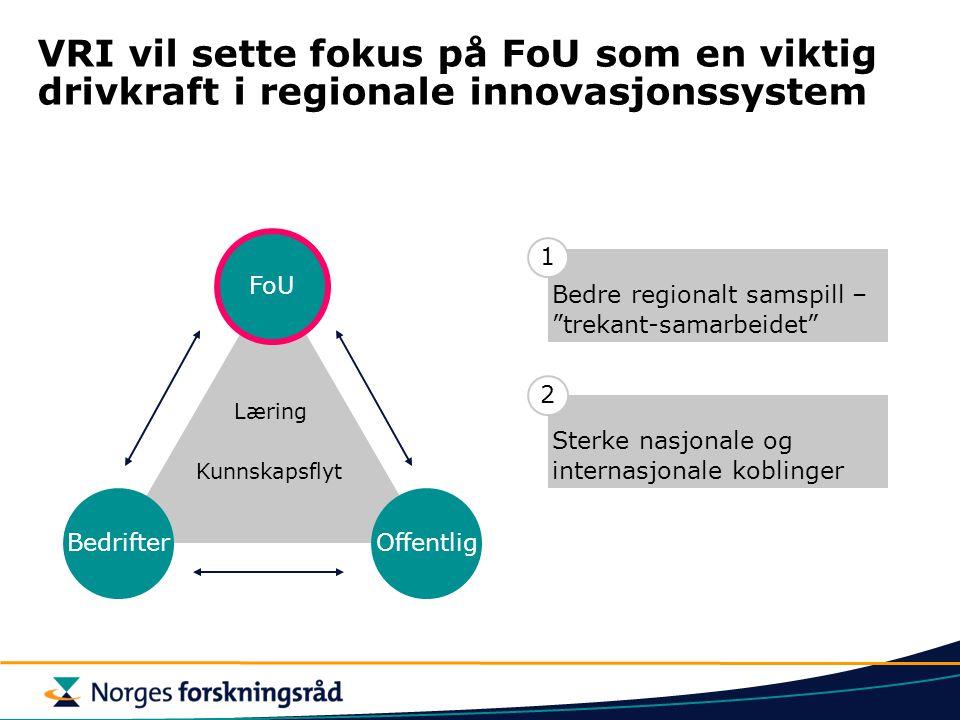 VRI vil sette fokus på FoU som en viktig drivkraft i regionale innovasjonssystem
