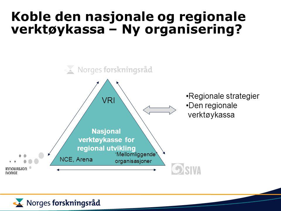 Koble den nasjonale og regionale verktøykassa – Ny organisering