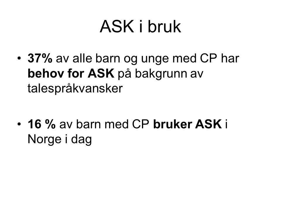 ASK i bruk 37% av alle barn og unge med CP har behov for ASK på bakgrunn av talespråkvansker.