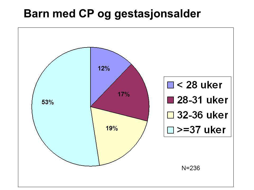Barn med CP og gestasjonsalder
