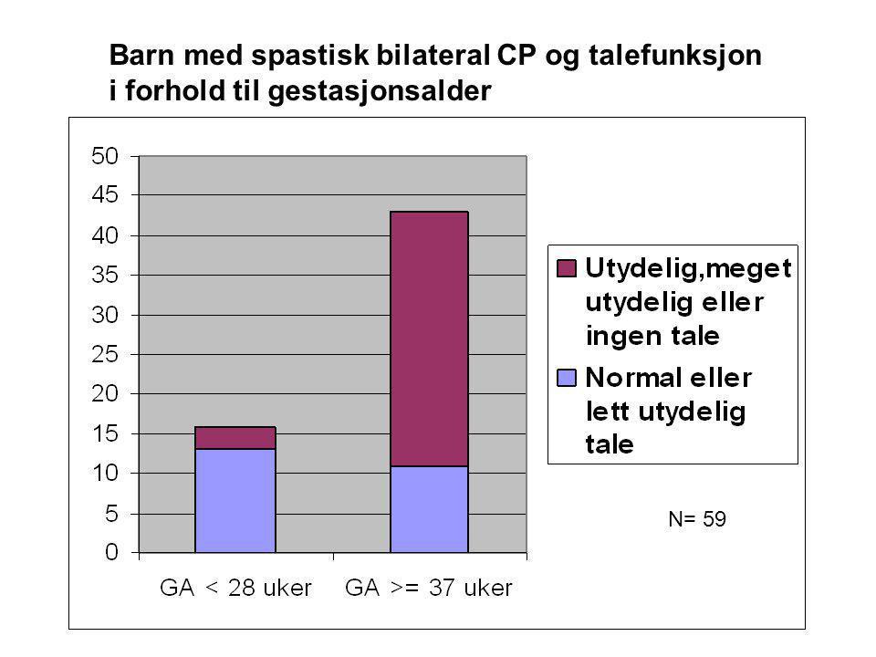 Barn med spastisk bilateral CP og talefunksjon i forhold til gestasjonsalder