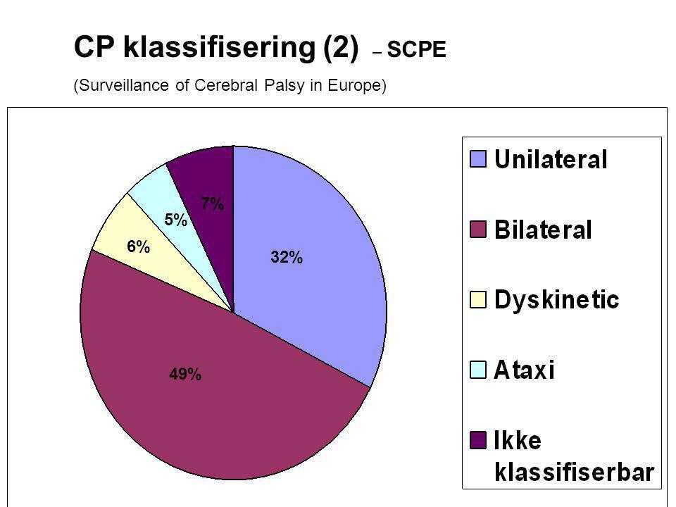 CP klassifisering (2) – SCPE