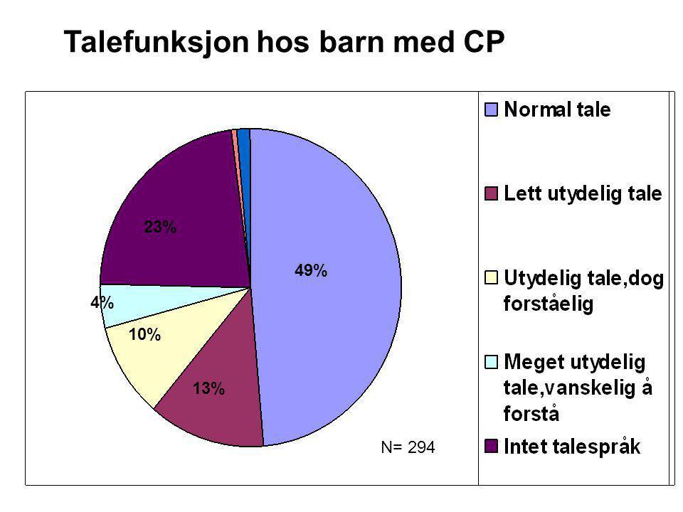 Talefunksjon hos barn med CP