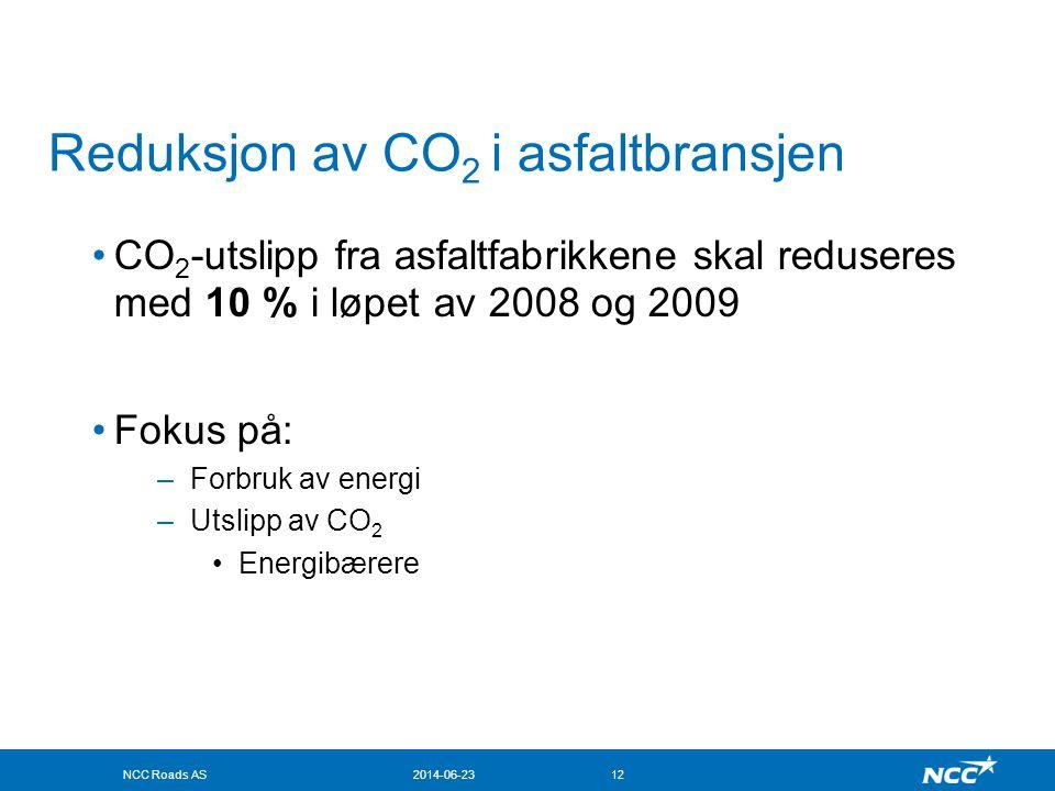 Reduksjon av CO2 i asfaltbransjen
