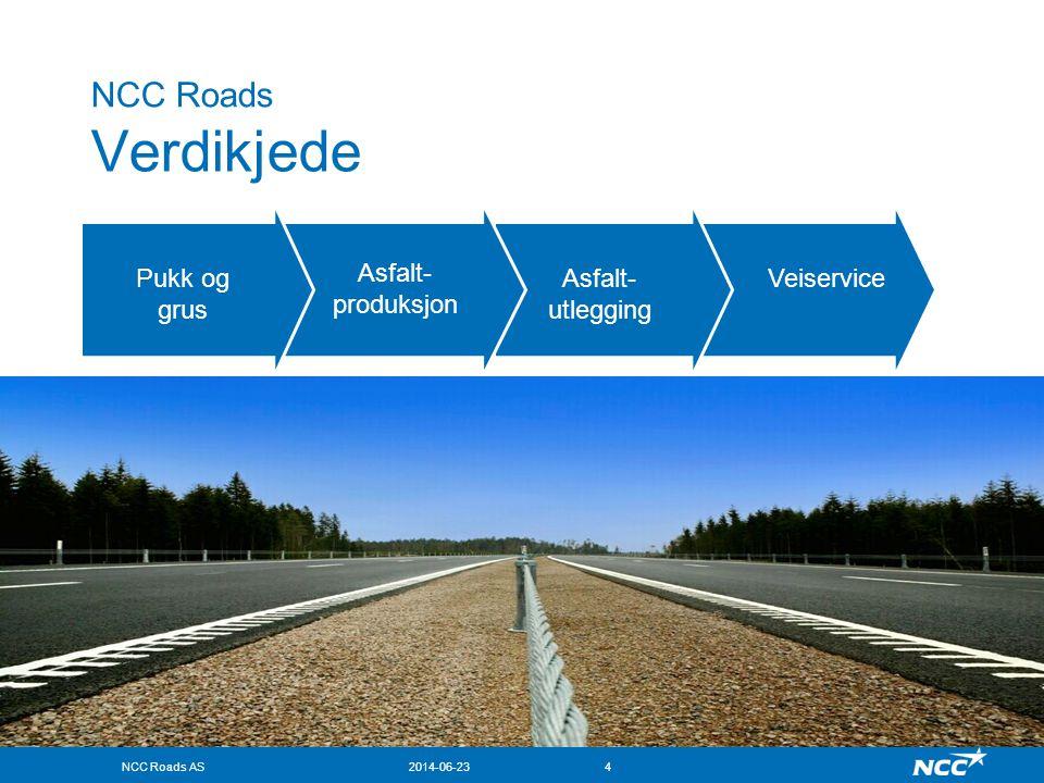 Verdikjede NCC Roads Asfalt- utlegging produksjon Pukk og grus