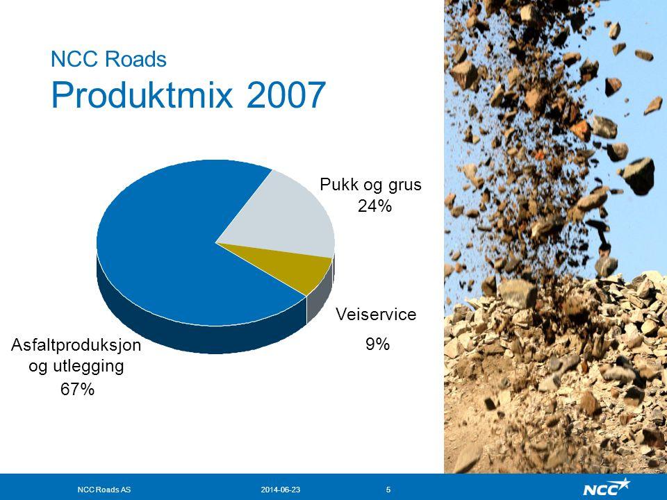 NCC Roads Produktmix 2007 Pukk og grus 24% Veiservice Asfaltproduksjon