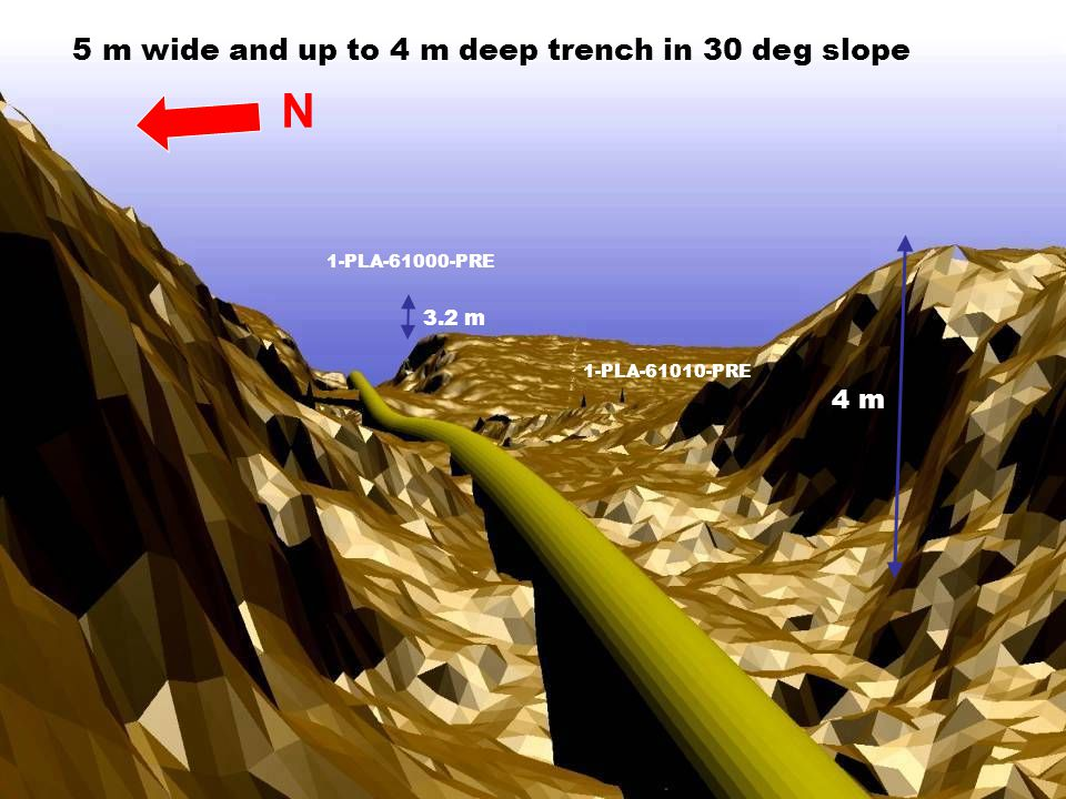N 5 m wide and up to 4 m deep trench in 30 deg slope 4 m 3.2 m