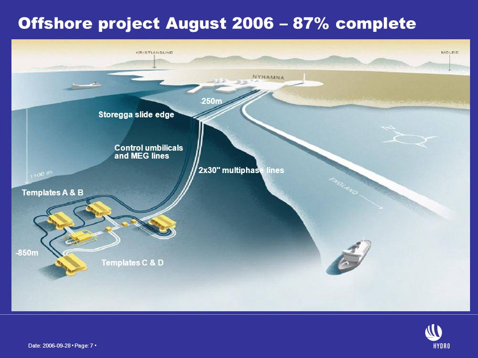 Offshore project August 2006 – 87% complete