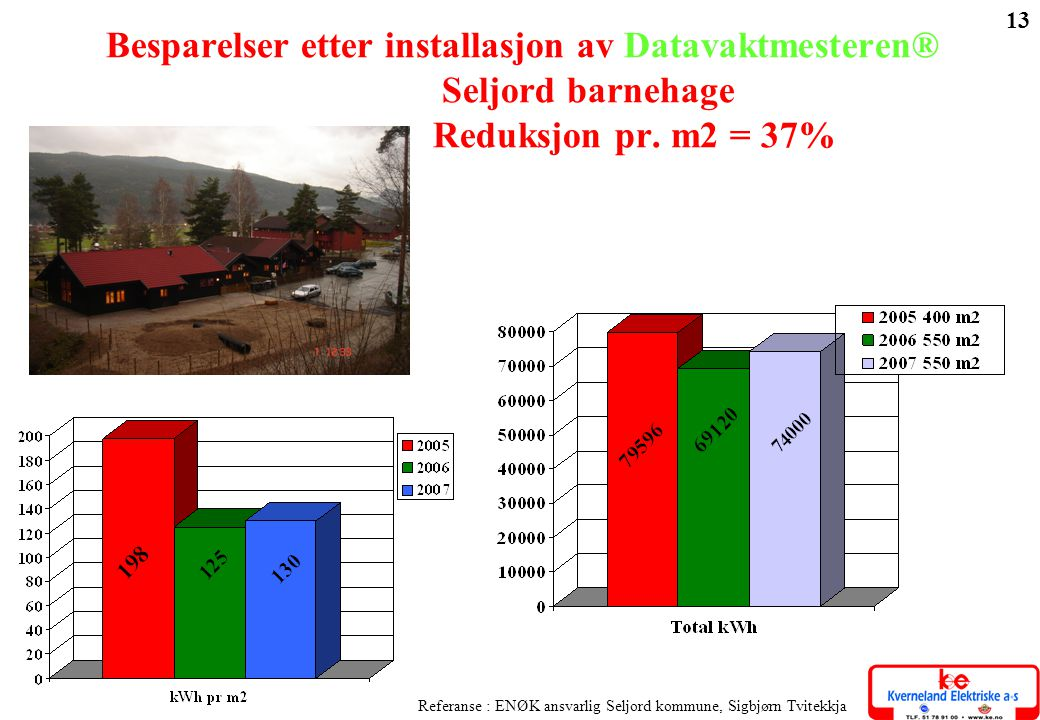 energiøkonomisering norsk sokkel