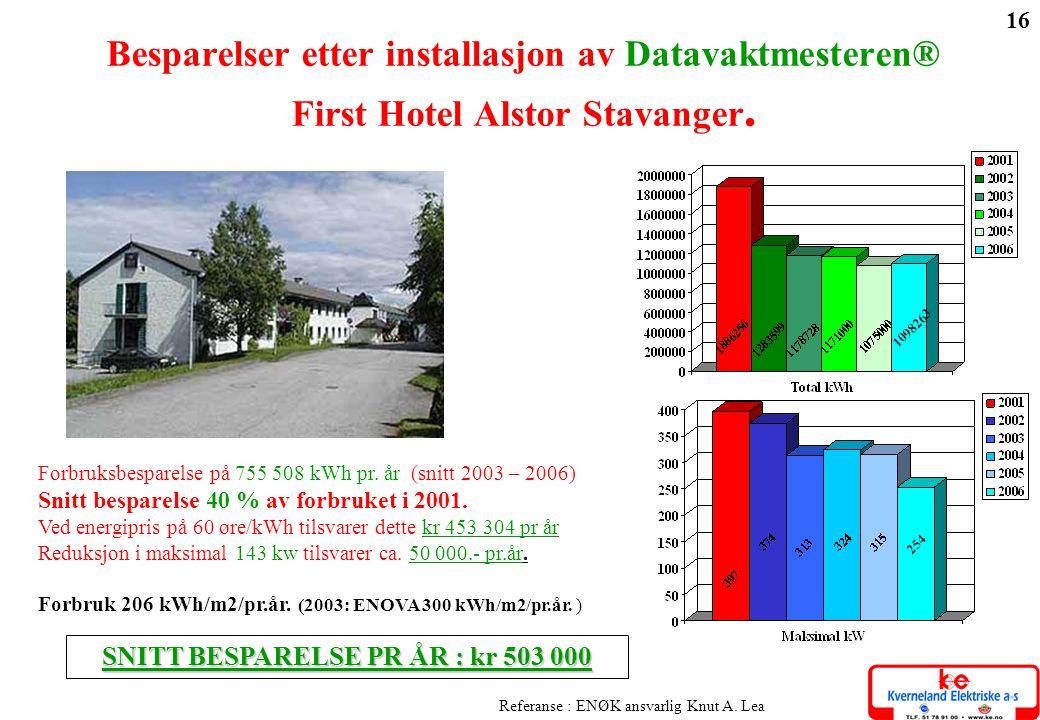 SNITT BESPARELSE PR ÅR : kr 503 000