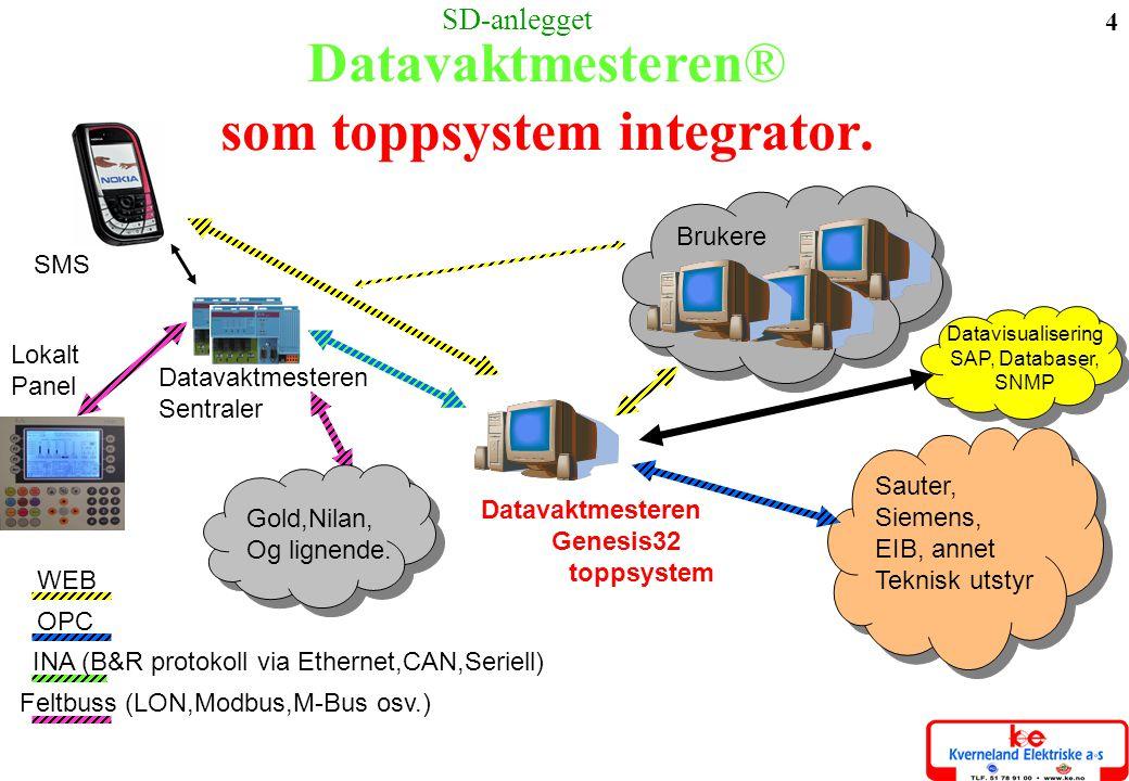 Datavaktmesteren® som toppsystem integrator.