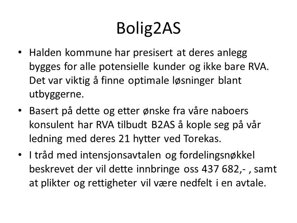 Bolig2AS