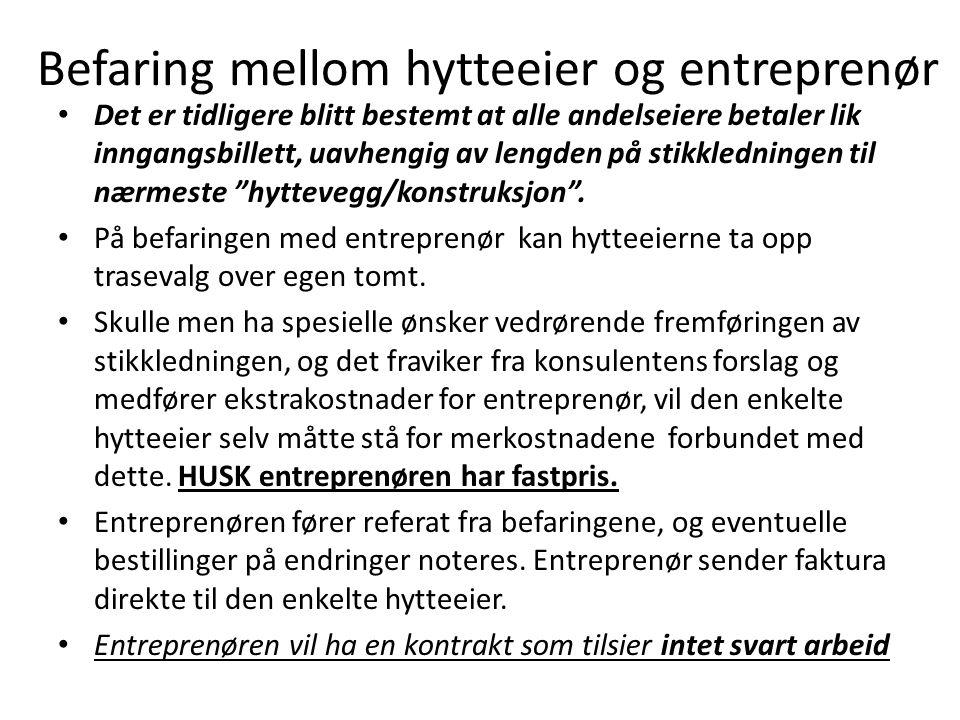 Befaring mellom hytteeier og entreprenør