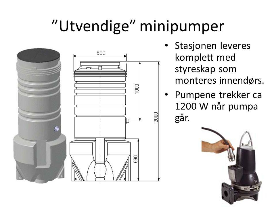 Utvendige minipumper