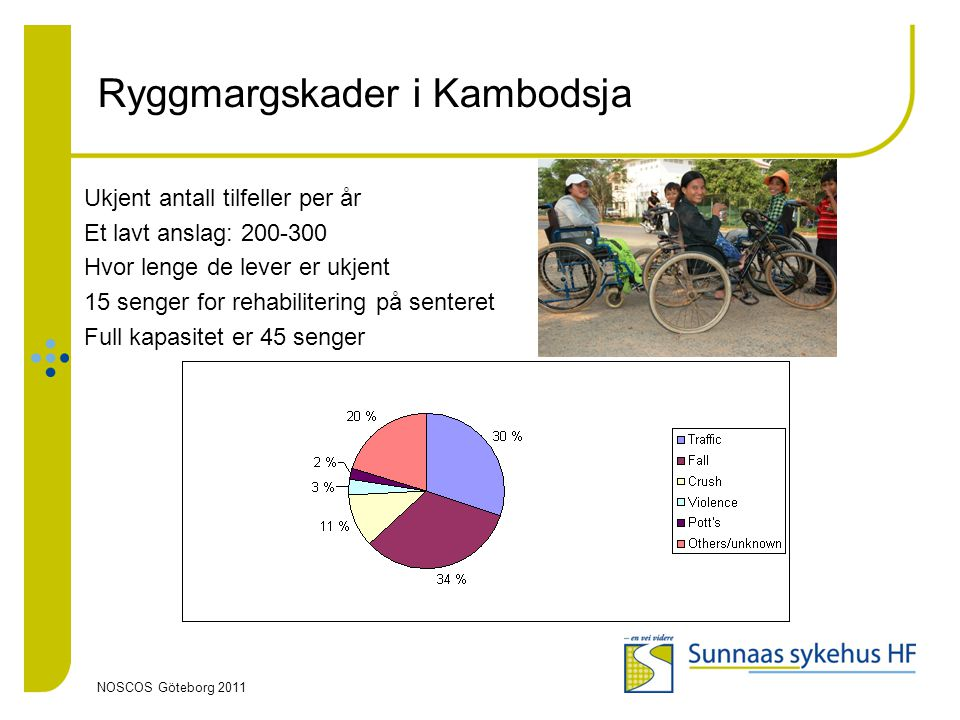 Ryggmargskader i Kambodsja