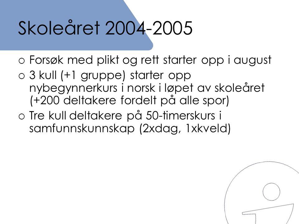 Skoleåret 2004-2005 Forsøk med plikt og rett starter opp i august