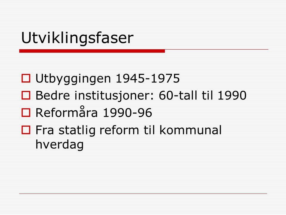 Utviklingsfaser Utbyggingen 1945-1975