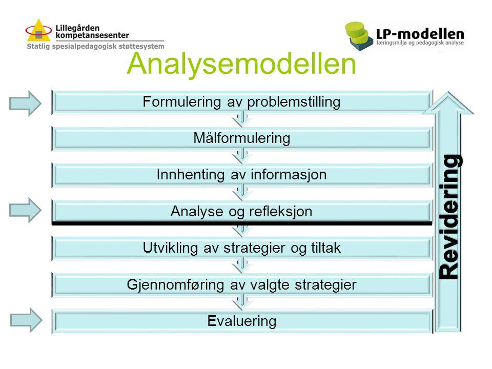 Analysemodellen Revidering Formulering av problemstilling