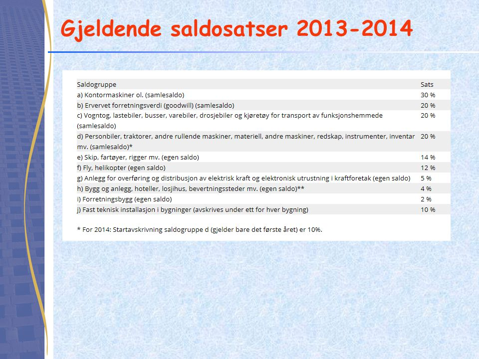 Gjeldende saldosatser 2013-2014