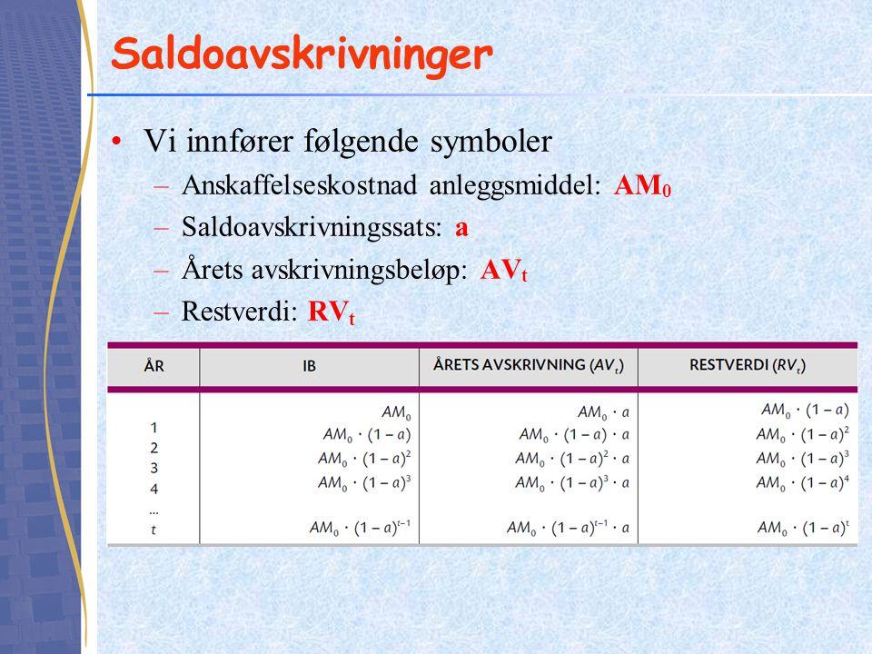 Saldoavskrivninger Vi innfører følgende symboler