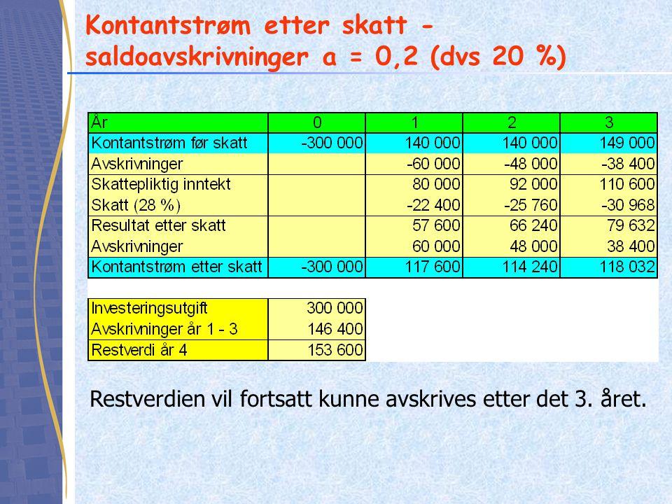 Kontantstrøm etter skatt - saldoavskrivninger a = 0,2 (dvs 20 %)