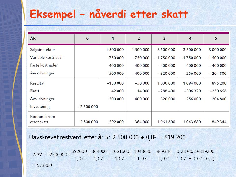 Eksempel – nåverdi etter skatt