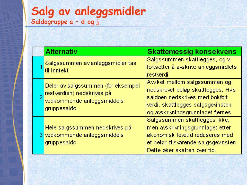Salg av anleggsmidler Saldogruppe a – d og j