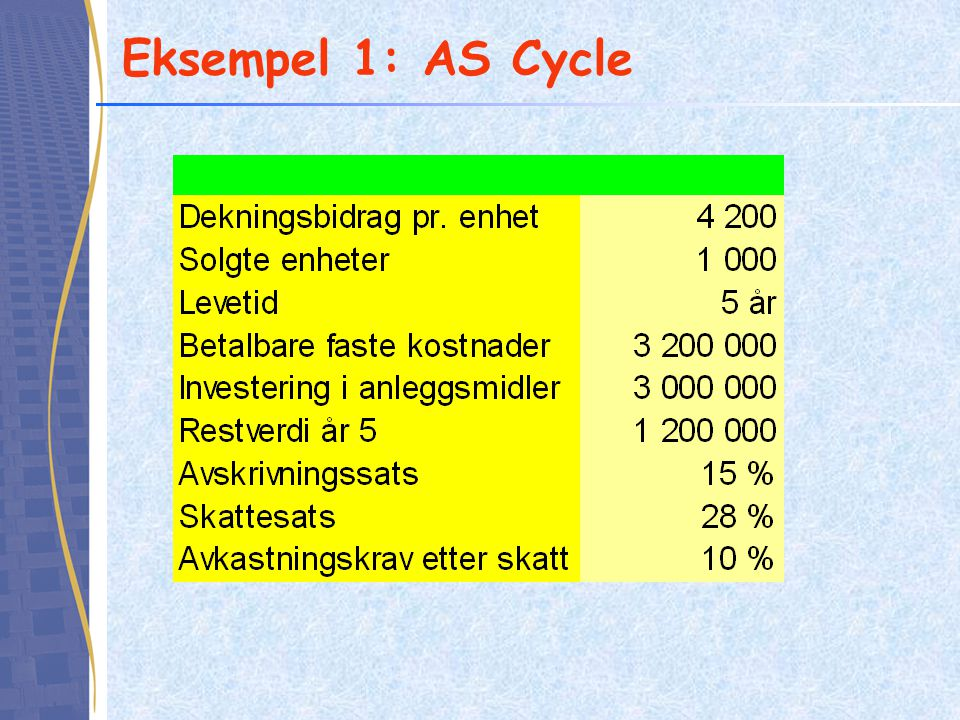 Eksempel 1: AS Cycle